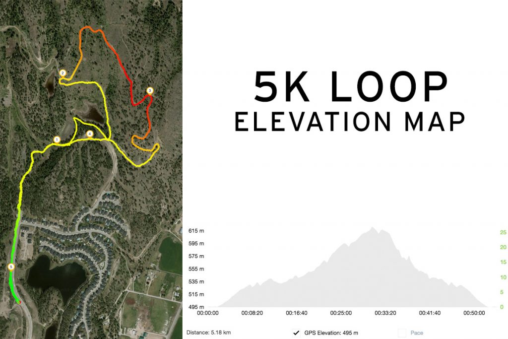 5K LOOP ELEVATION